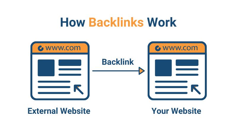 dau-la-mot-backlink-chat-luong-trong-con-mat-cua-google5